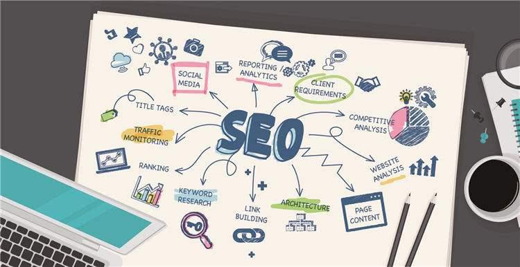 做SEO优化如何让新网站快速获取快照排名呢?